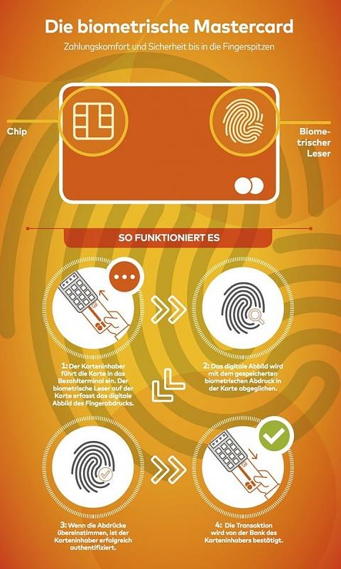 Klicken Sie auf die Grafik für eine größere Ansicht  Name:mastercard-biometrische-kreditkarte.jpg Hits:1 Größe:87,4 KB ID:1114