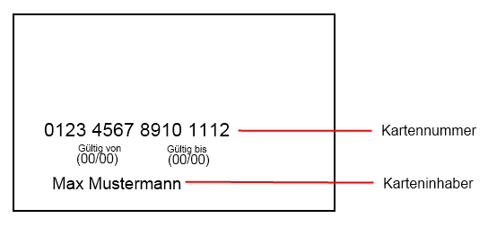 maestro kreditkartennummer