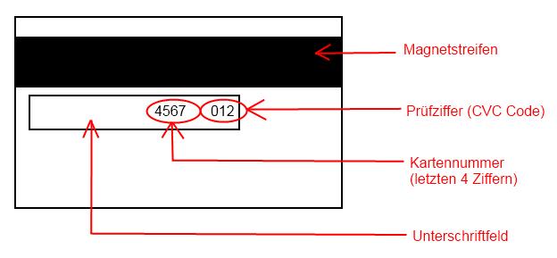 Klicken Sie auf die Grafik für eine größere Ansicht  Name:Rueckseite der Kreditkarte - Schema.png Hits:3 Größe:13,3 KB ID:522