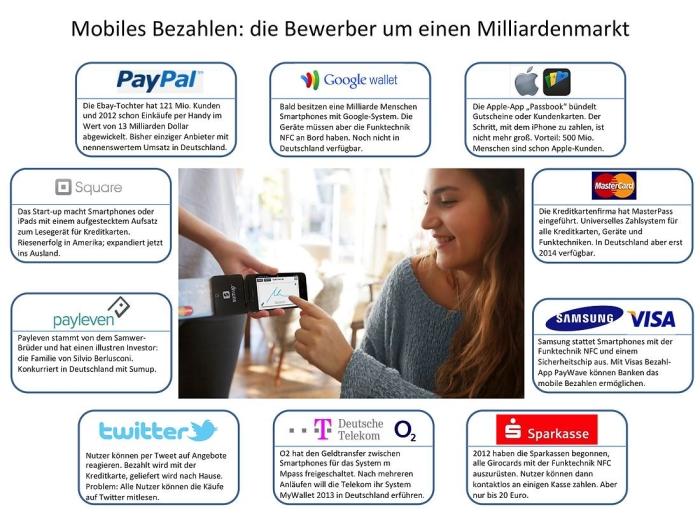 Klicken Sie auf die Grafik für eine größere Ansicht  Name:mobiles-bezahlen.jpg Hits:1 Größe:95,2 KB ID:869